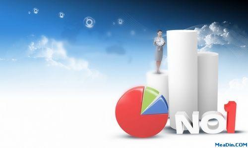 2012年Q1饭店经营数据统计分析
