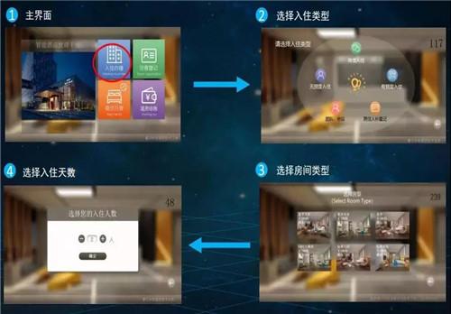 5G时代下的独角兽到来  睿沃科技打造酒店行业智能生态