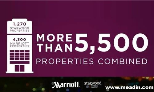 Marriott Beats Multiple Suitors to Get Starwood in for $12.2 Billion