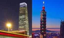 取长补短:中国内地与台湾民宿业发展对比分析