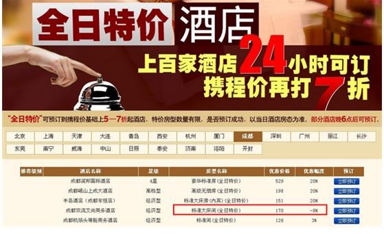 """携程促销再摆""""乌龙"""" 酒店优惠惊现-8%"""