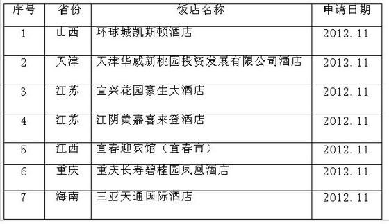 五星级酒店评定公示(2012.12)