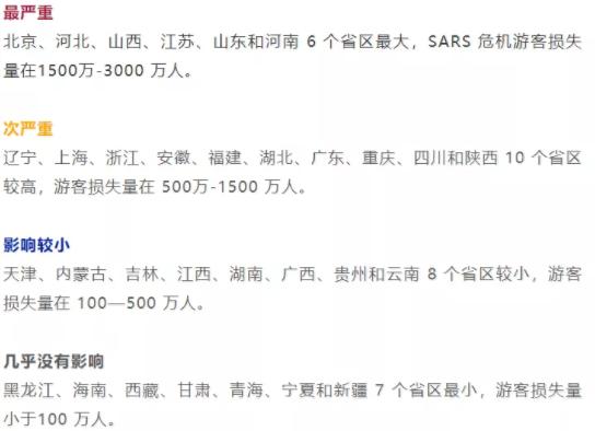 微信截图_20200206092745.png