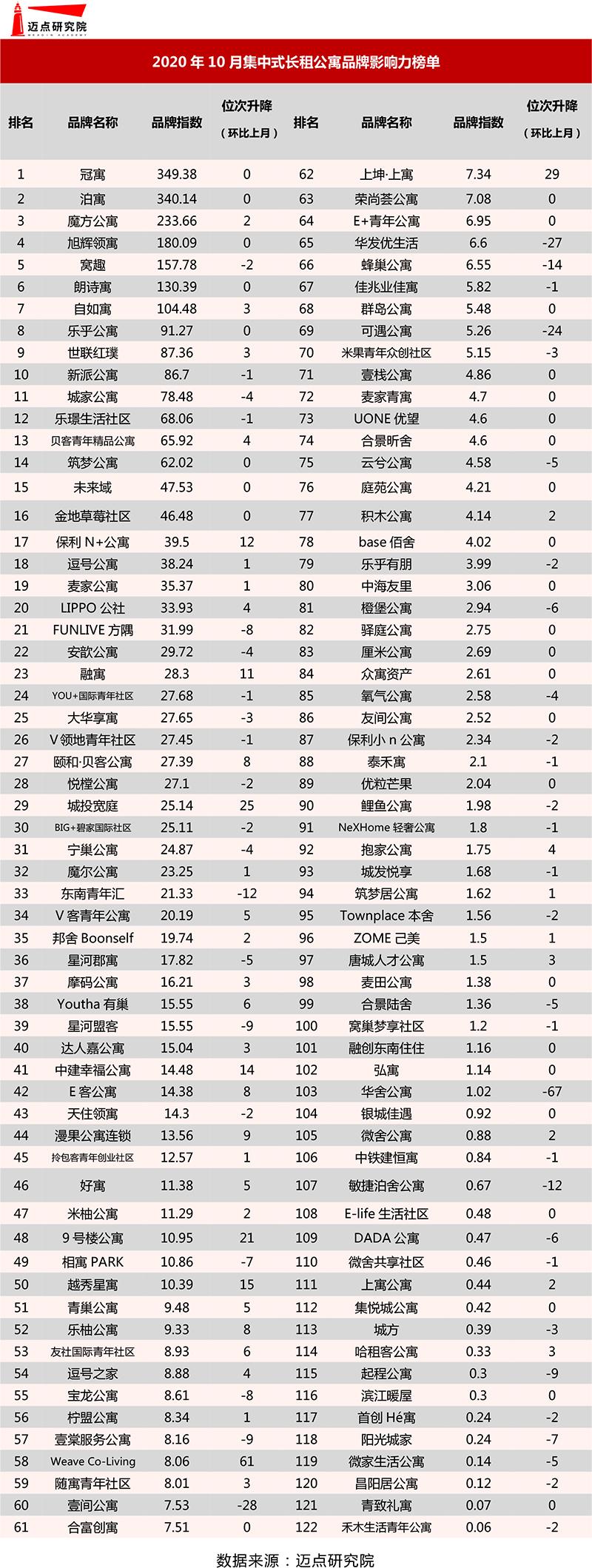集中式榜单.jpg