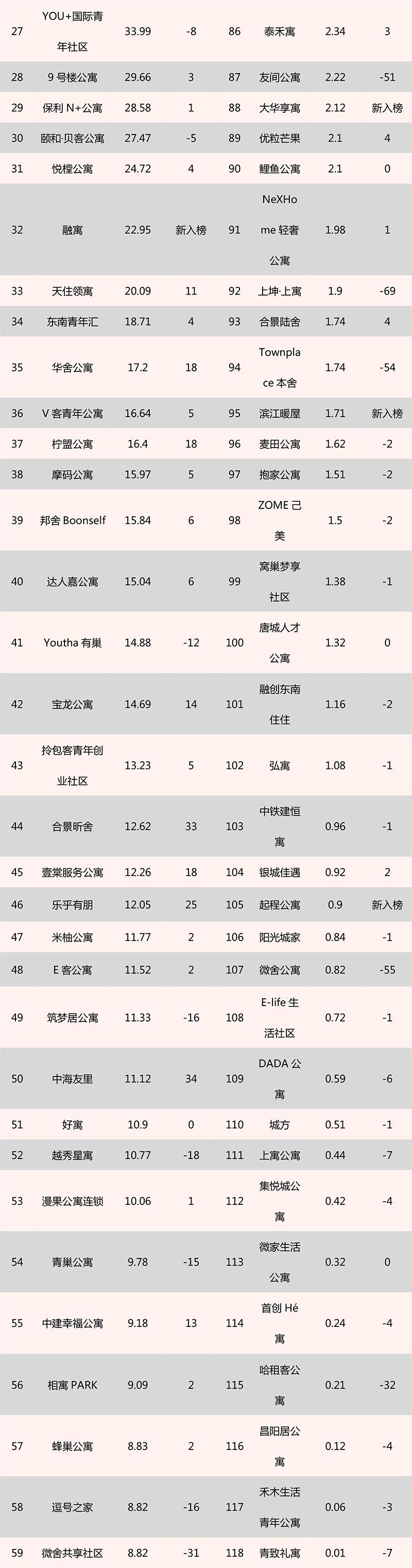 集中式榜单2.jpg