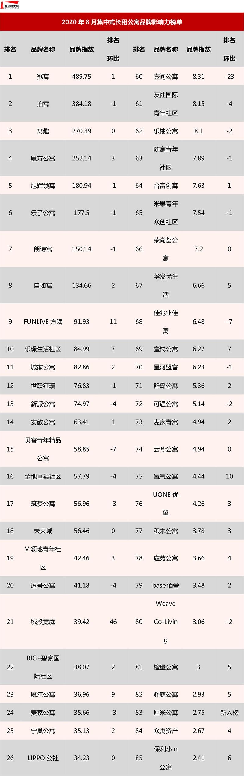 集中式榜单1.jpg