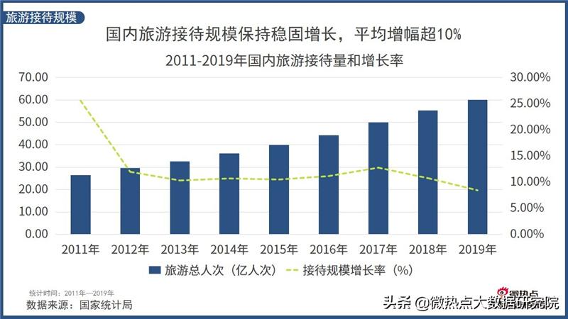 2020年中国旅游行业网络关注度分析报告