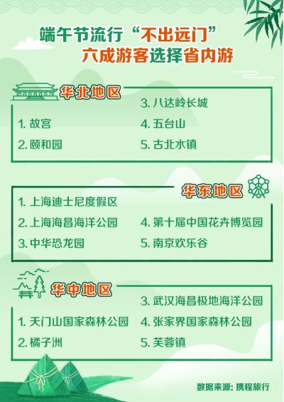 端午节六成游客选择省内游 酒店式度假受到追捧