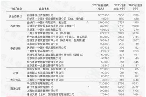 """速8酒店(中国)再次入驻""""中国连锁百强""""榜单 三位优秀门店管理者成功当选年度金牌店长"""
