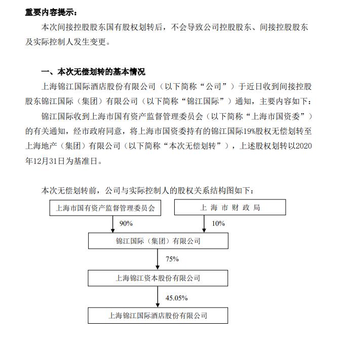 锦江国际股权转让 重要内容指示