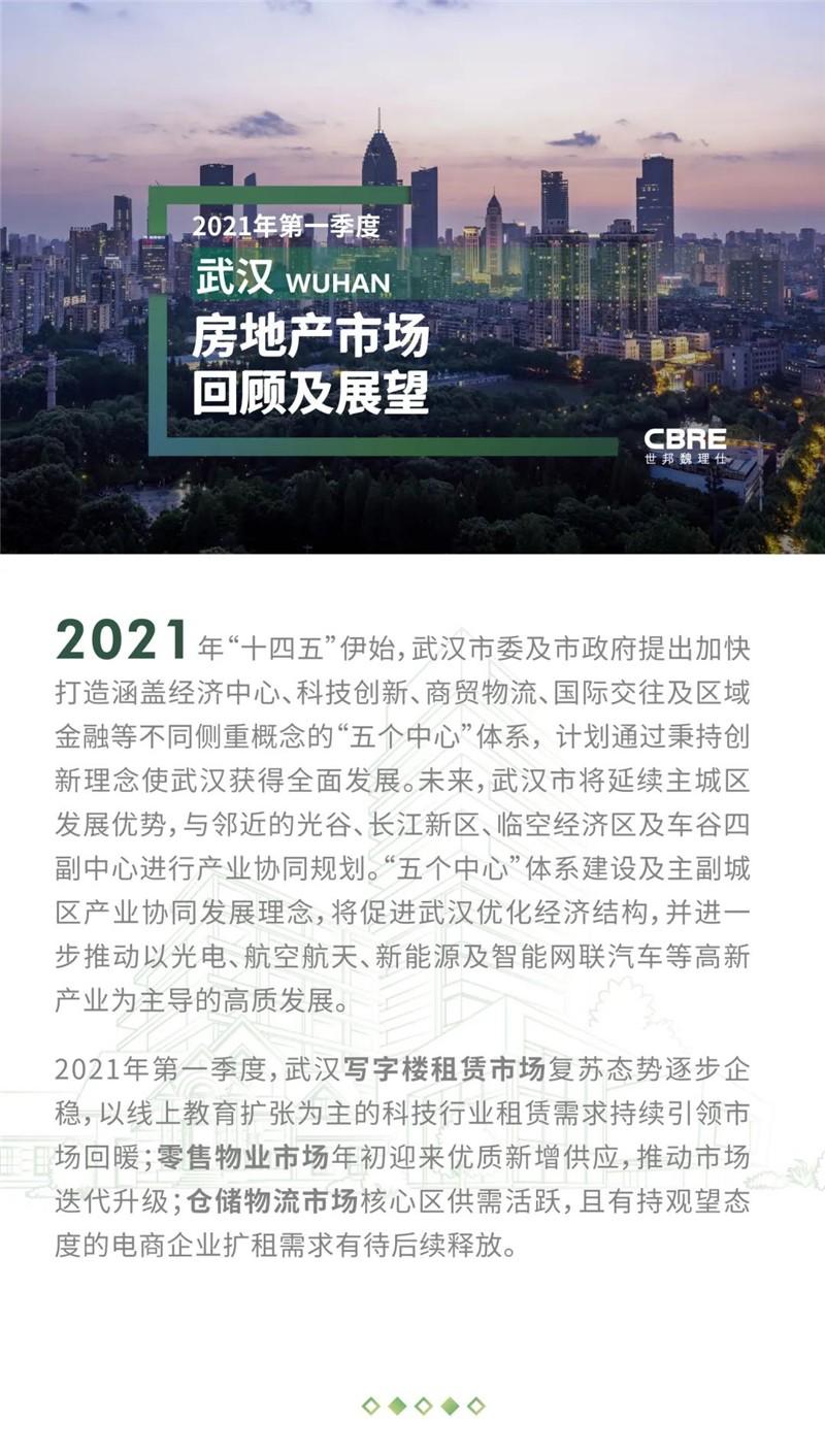 2021年第一季度武汉房地产市场回顾及展望