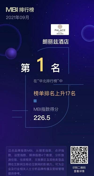 朗丽兹酒店喜提MBI指数华北中档品牌榜TOP 1