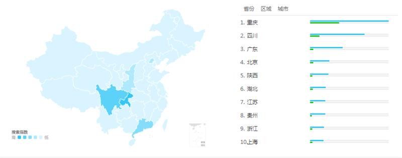 地域分布-省份.jpg