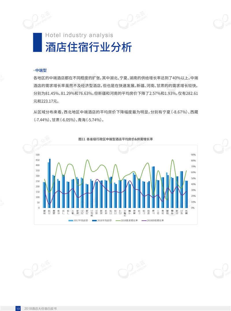 2018酒店大住宿白皮书-众荟信息-17.jpg