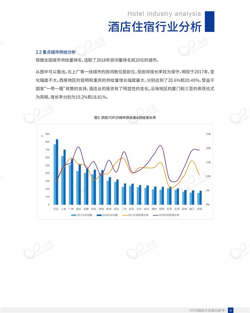 2018酒店大住宿白皮书-众荟信息-8.jpg