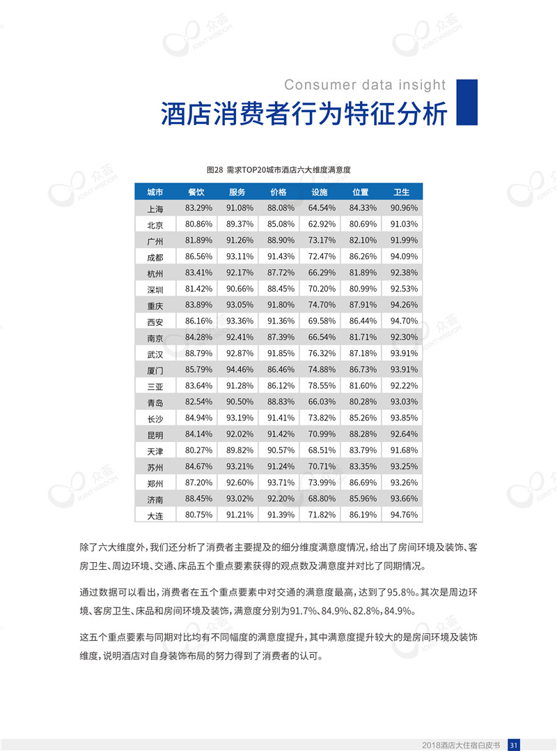 2018酒店大住宿白皮书-众荟信息-35.jpg