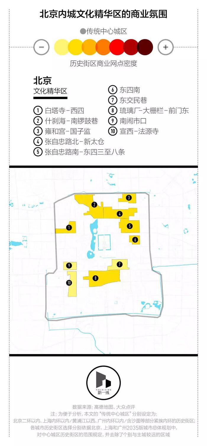 文化街区:盘点北上广精华
