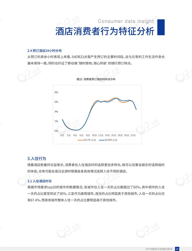 2018酒店大住宿白皮书-众荟信息-29.jpg