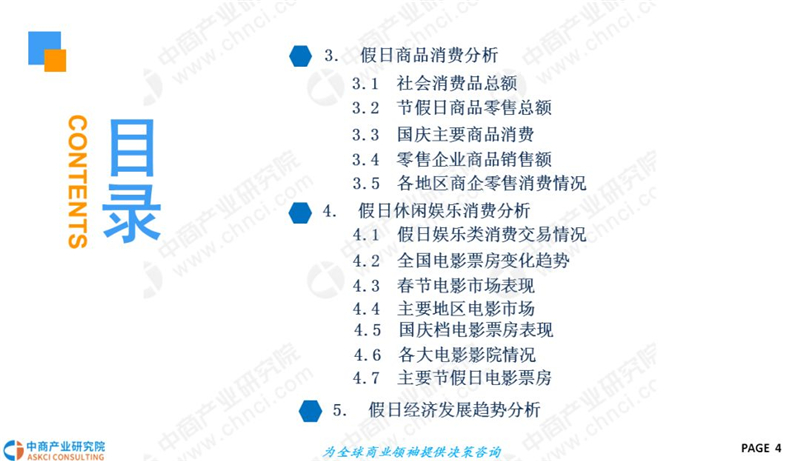 2019年經濟前景_2019年中國假日經濟市場前景研究報告