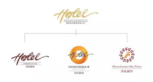深航酒店管理有限公司品牌架构.jpg