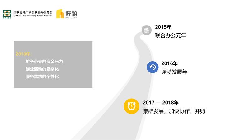 集中与多元——2018联合办公市场研究报告-35.jpg