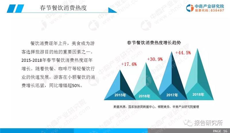 2019年經濟形勢總結_世界旅游經濟趨勢報告 2019