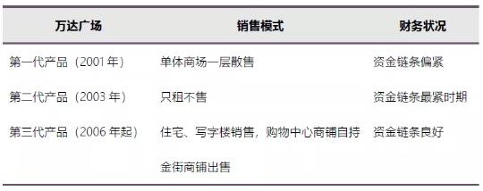 微信截图_20190621103214.png
