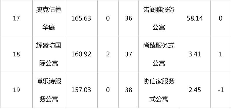 2019年1月集中式长租公寓品牌影响力榜单-11.jpg