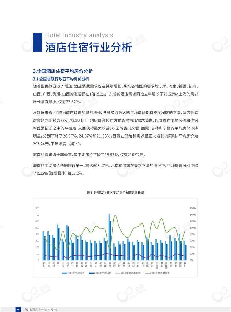 2018酒店大住宿白皮书-众荟信息-13.jpg