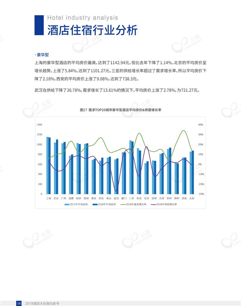 2018酒店大住宿白皮书-众荟信息-23.jpg