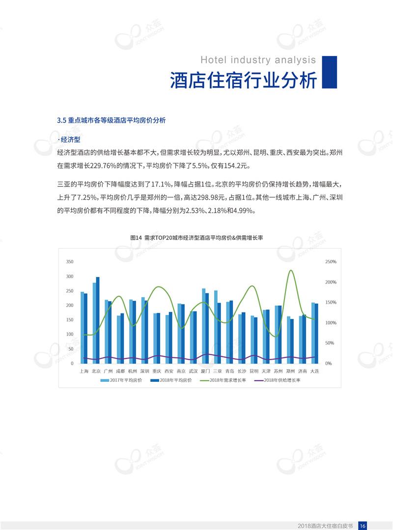 2018酒店大住宿白皮书-众荟信息-20.jpg