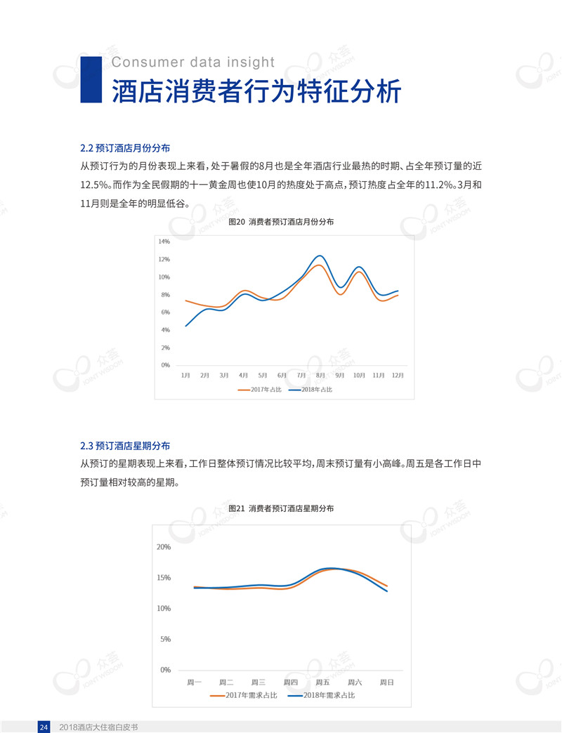 2018酒店大住宿白皮书-众荟信息-28.jpg