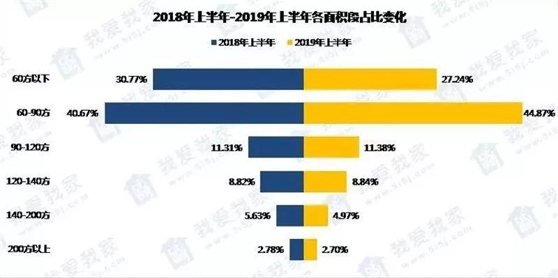 杭州面积人口_年轻人最向往的中国十大城市,你向往吗 你去过几个呢